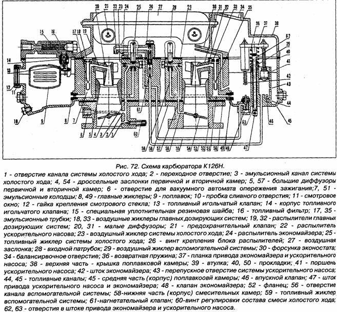 Схема карбюратора уаз к-126 гу