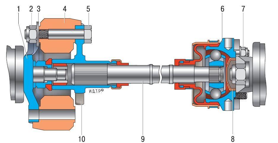 Конструкция карданного вала ВАЗ 2107