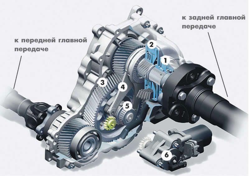 Устройство раздаточной коробки BMW X5 E53