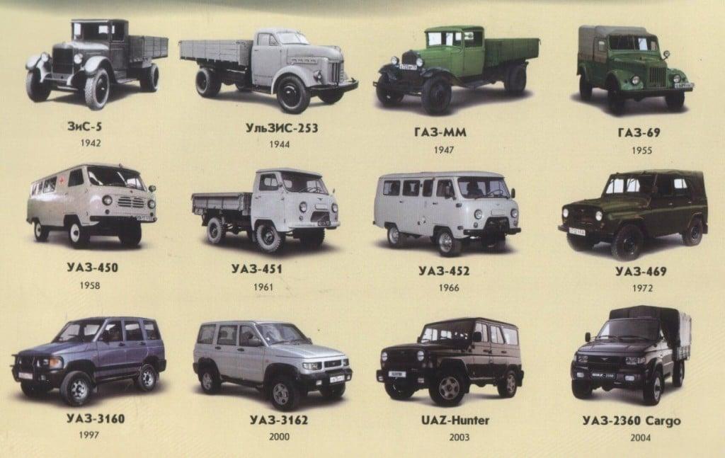 Автомобильный ряд УАЗ