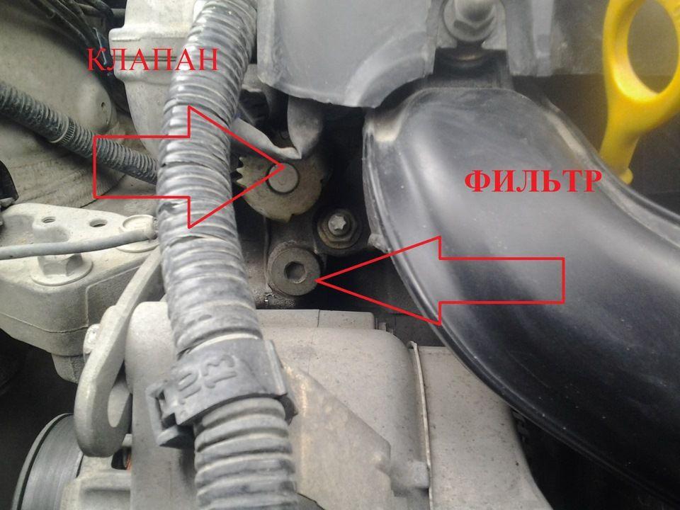 Установленный клапан VVTI