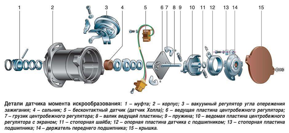 Схема оки под капотом