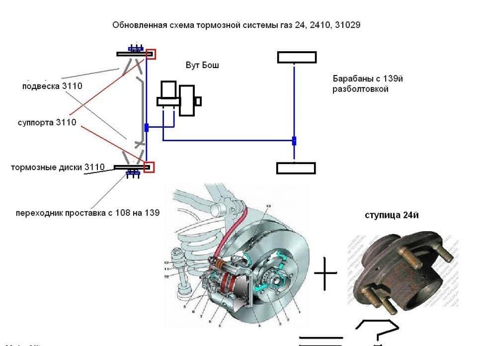 Газель схема тормозной системы