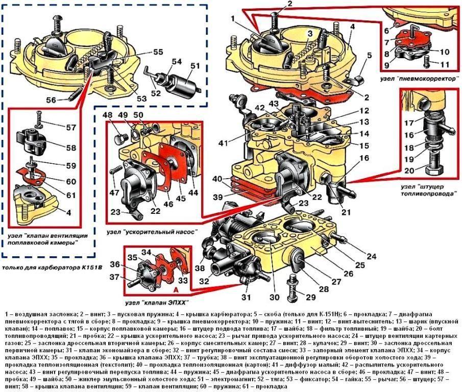 Схема карбюратора ГАЗ 3110