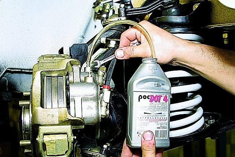 Жидкость для тормозной системы