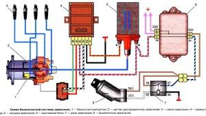 Схема безконтактной система зажигания ВАЗ 2101