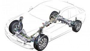 Устройство рулевого механизма