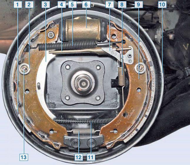Тормоза автомобиля рено