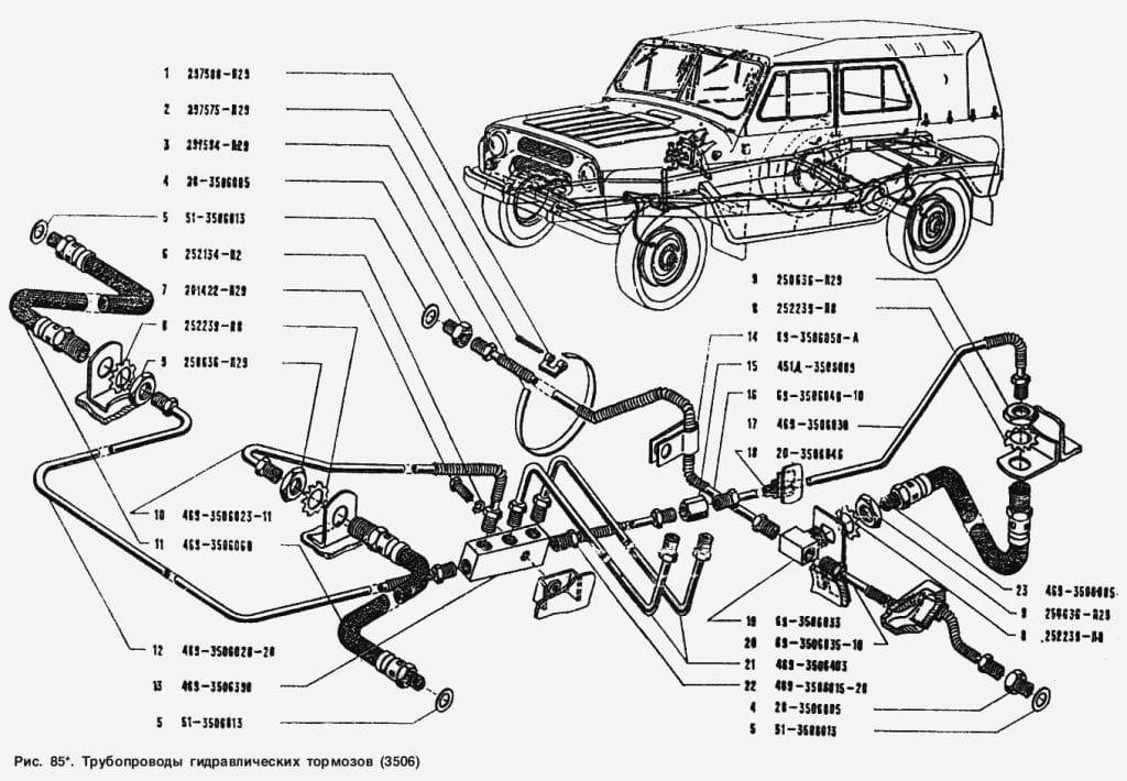 Схема тормозной системы УАЗ и принцип работы - Уазбука 90