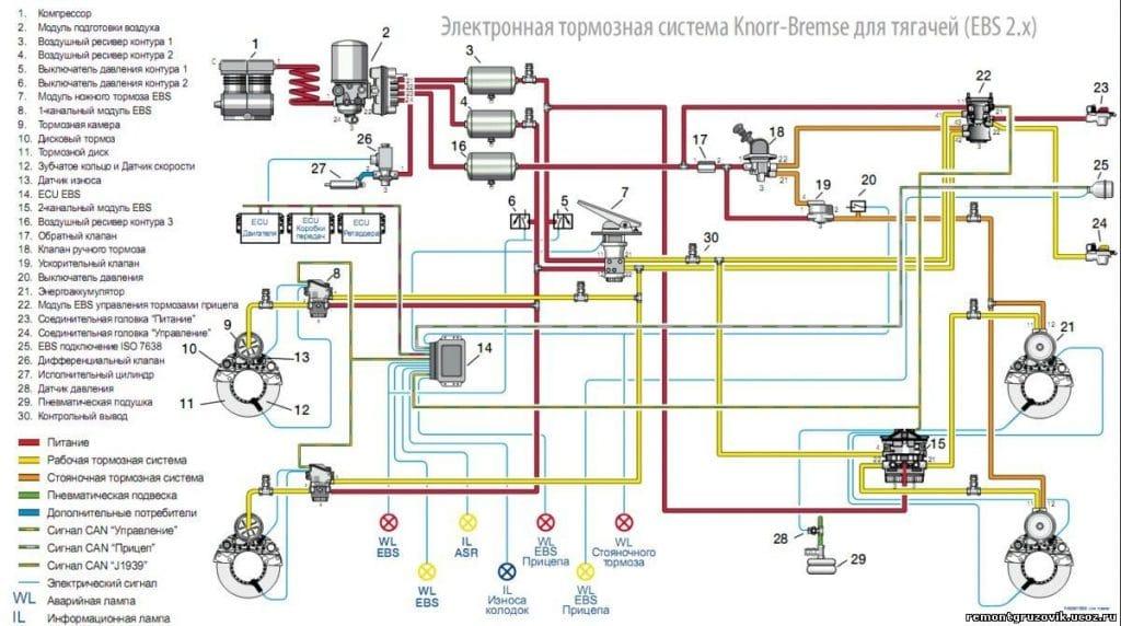 Wabco Wiring Diagram Dynapac Wiring Diagram Wiring Diagram ...