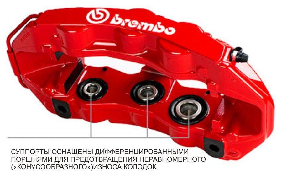 Тормозные системы brembo