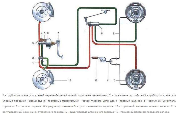Гидравлический привод рабочих тормозных