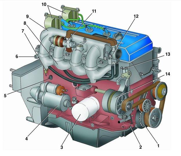 Системы охлаждения змз 406