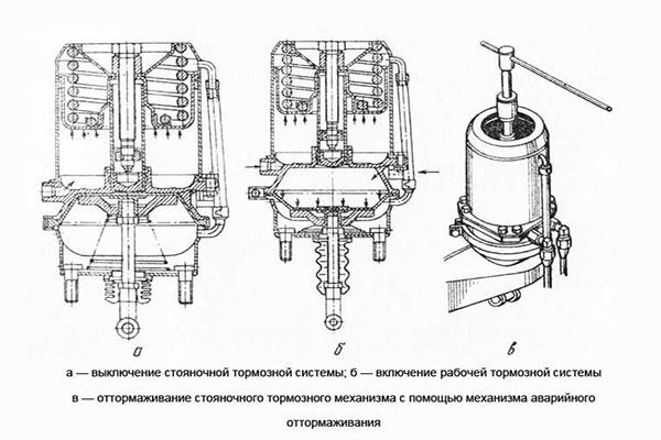 Принципиальная схема рабочих положений энергоаккумулятора