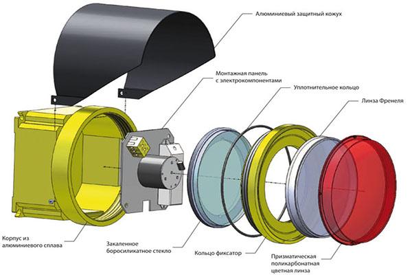 Устройство светофора