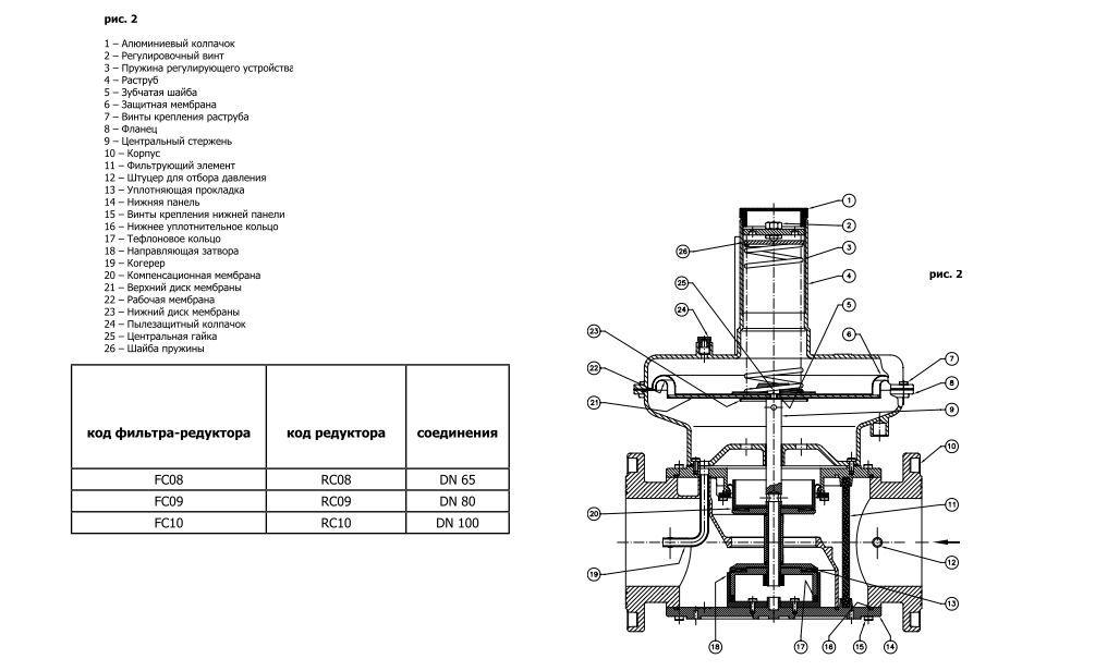 Схема газового редуктора