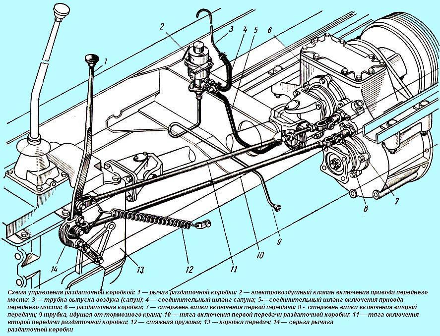 Схема управления раздаточной коробки ЗИЛ 131