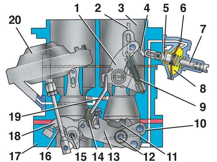 Схема карбюратора на Гольф второго поколения
