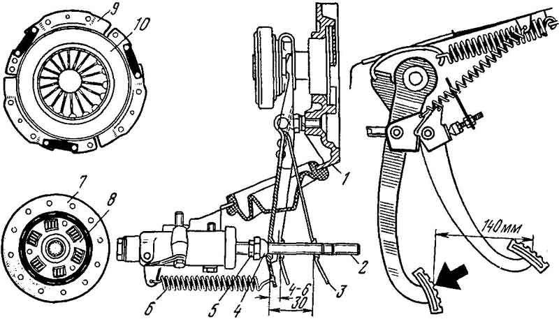 Схема сцепления ВАЗ 2107