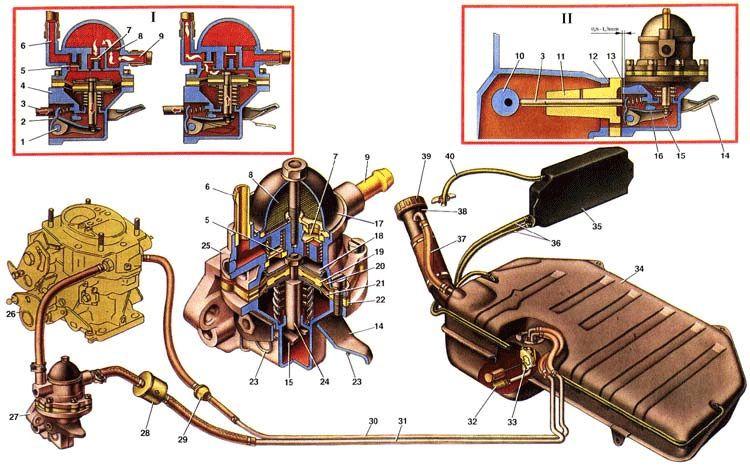 Схема топливного бака Рено Дастер