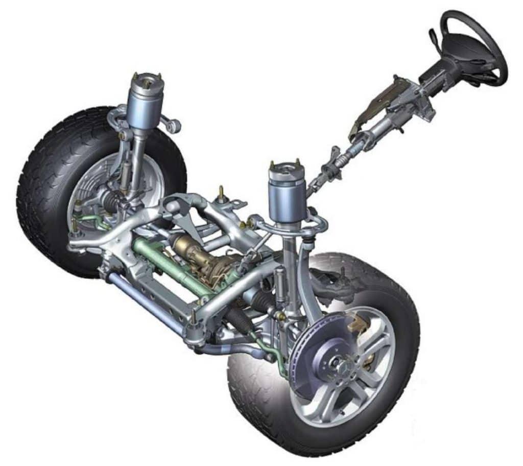 Конструкция рулевого управления Нива 2121, Нива 2131