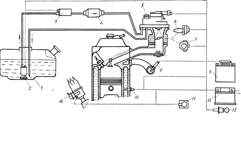 Схема непосредственного впрыска топлива