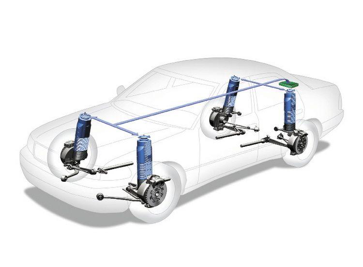 Магнитная подвеска на автомобиле
