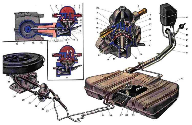 Sistema pitaniya VAZ 2114 inzhektor 1 - Устройство бензобака ваз 2114