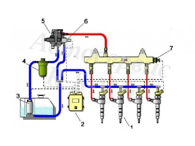 Строение топливной системы фиат дукато