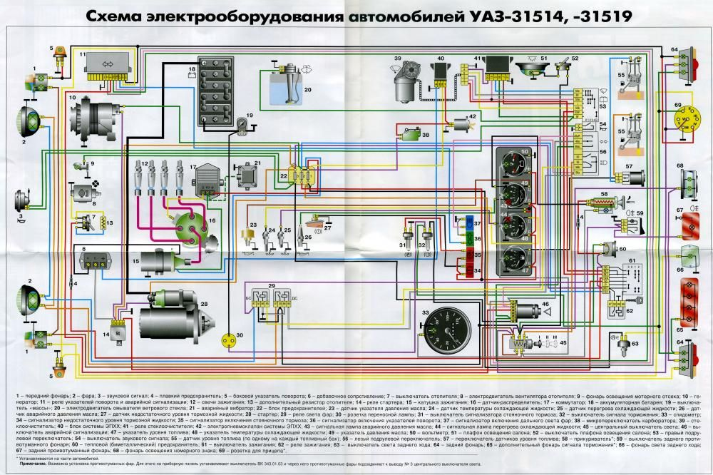 Elektroshema UAZ Buhanka 1 - Электросхема уаз 220695 04