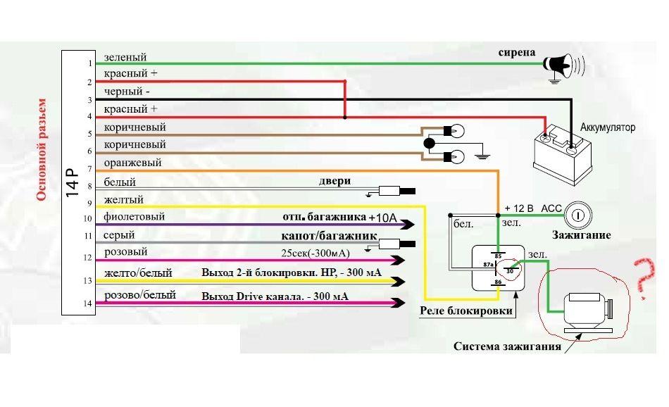 Схема установки сигнализации Aльфа