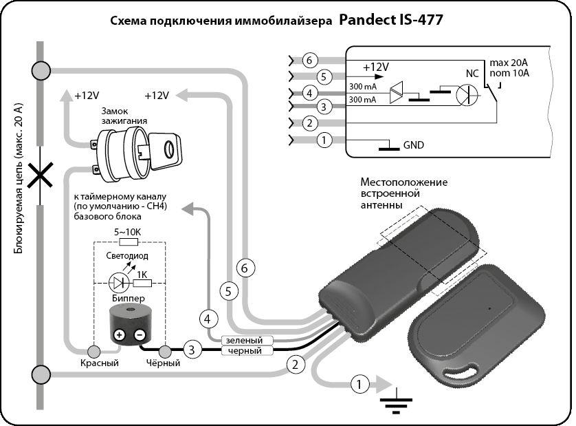 Схема монтажа иммобилайзера Пандект