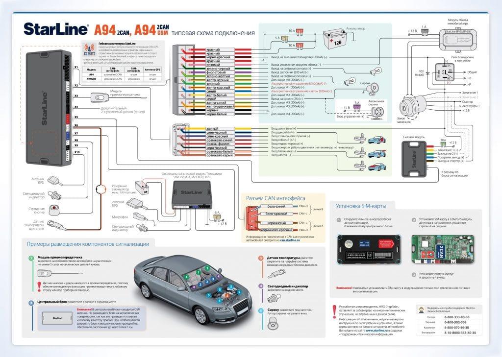 Схема монтажа сигнализации Starline А94