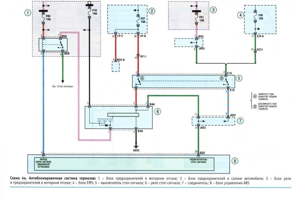 Схема тормозной системы Киа Сид