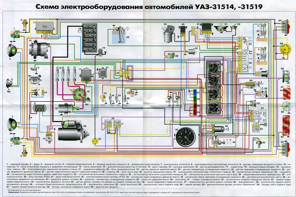 Тормозная система уаз буханка