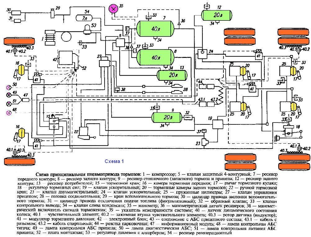 Тормозная система маз