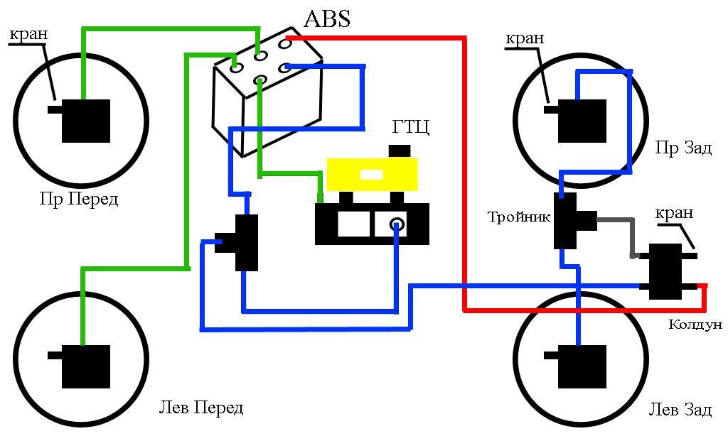 Основные виды тормозной системы в Тойота Прадо 120
