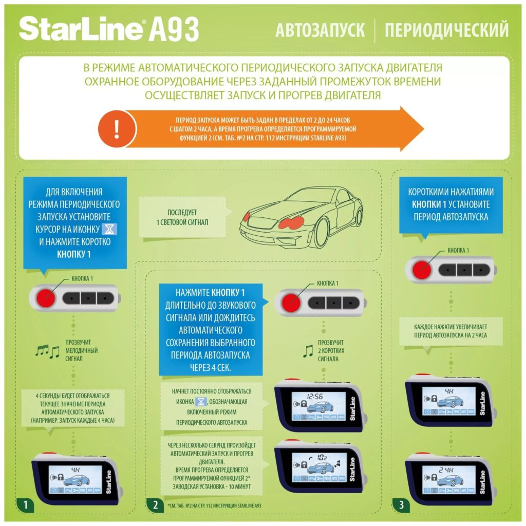 СтарЛайн а93 запуск периодический