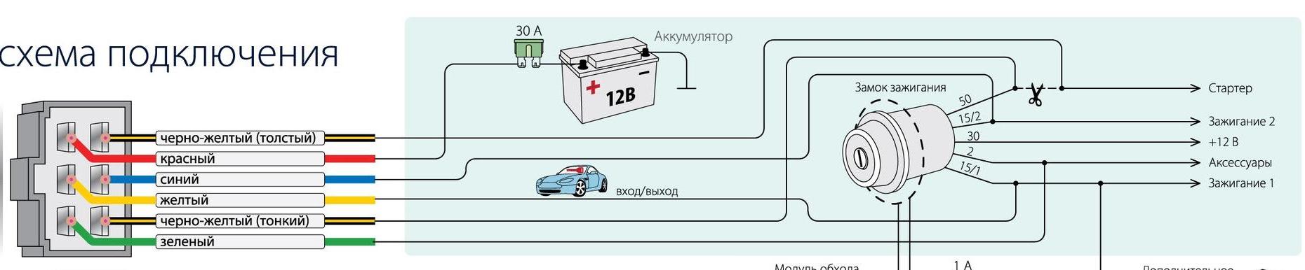 подключение сигнализации с автозапуском