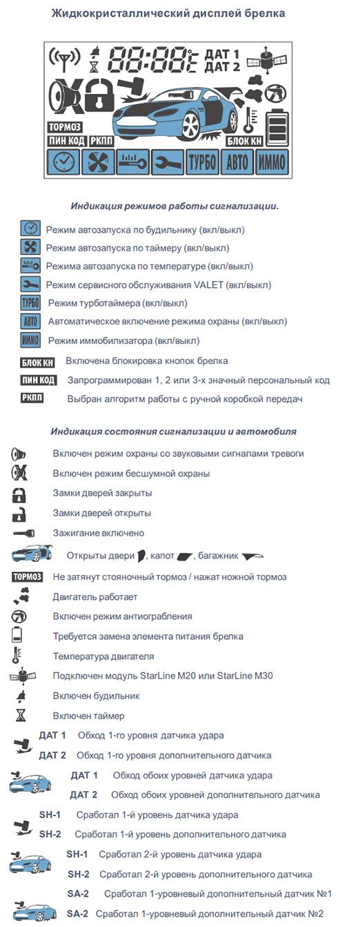 Srarline A9 сигнализация Обозначение кнопок