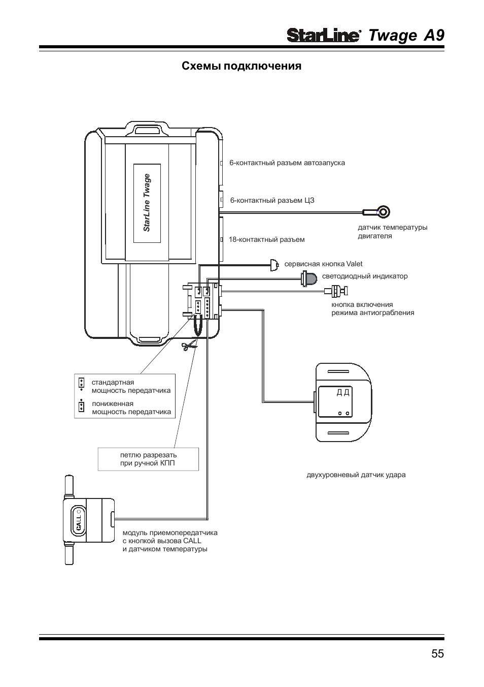 Srarline A9 сигнализация установка