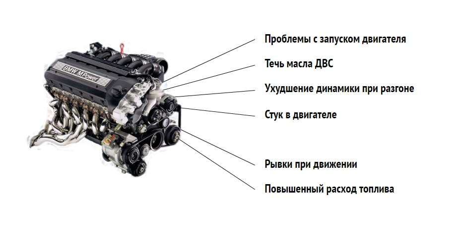 Причины, по которым двигатель может не запускаться