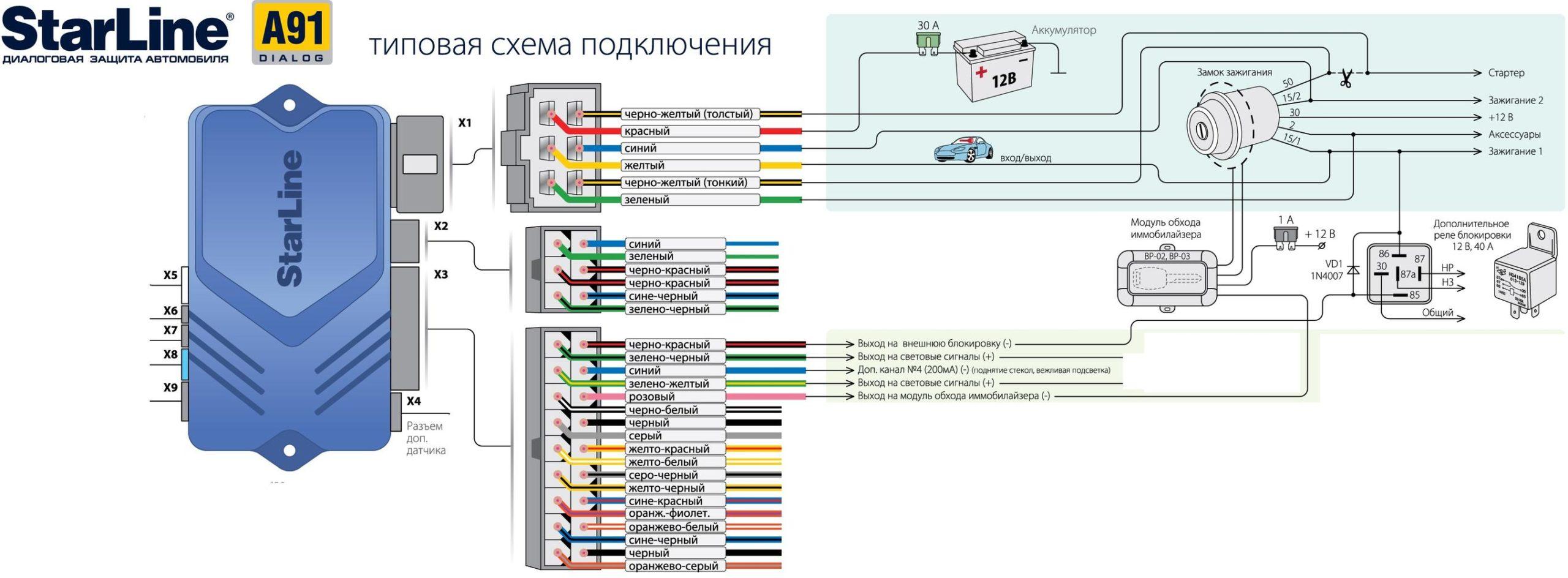 карты монтажа и схемы подключения