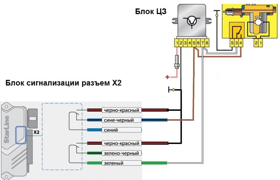 Точки подключения автосигнализации на ВАЗ